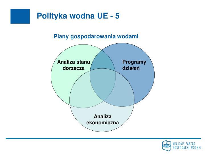Polityka wodna UE - 5