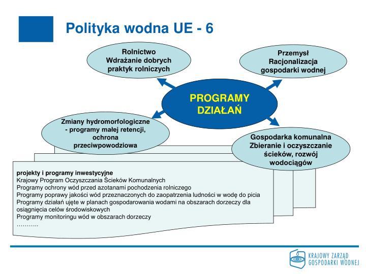 Polityka wodna UE - 6