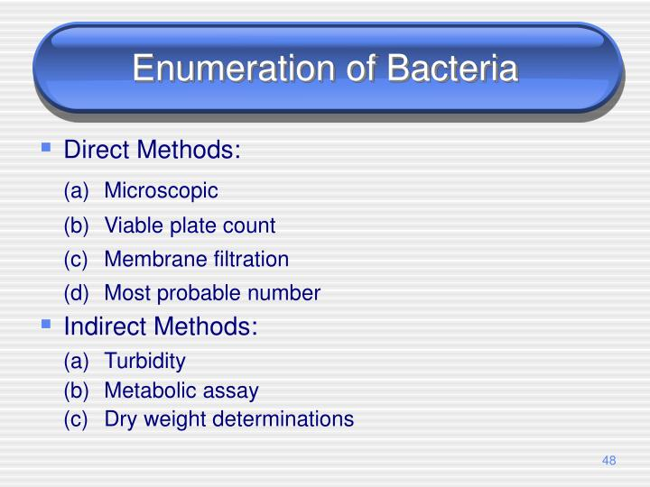 Enumeration of Bacteria