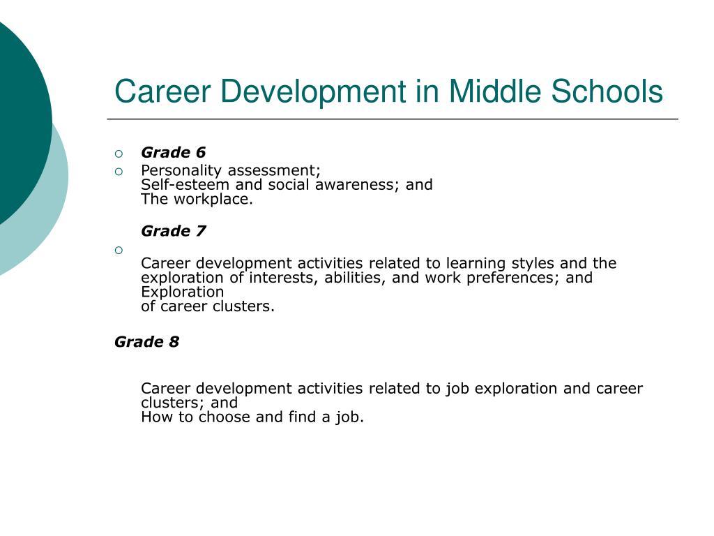 Career Development in Middle Schools