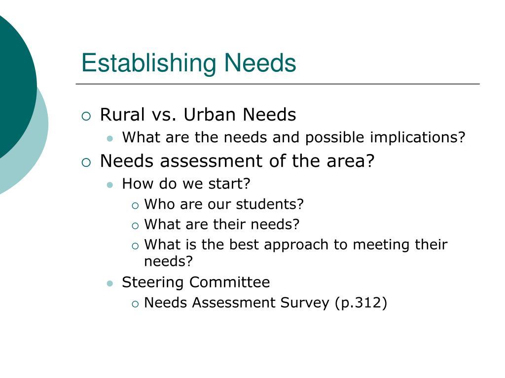 Establishing Needs
