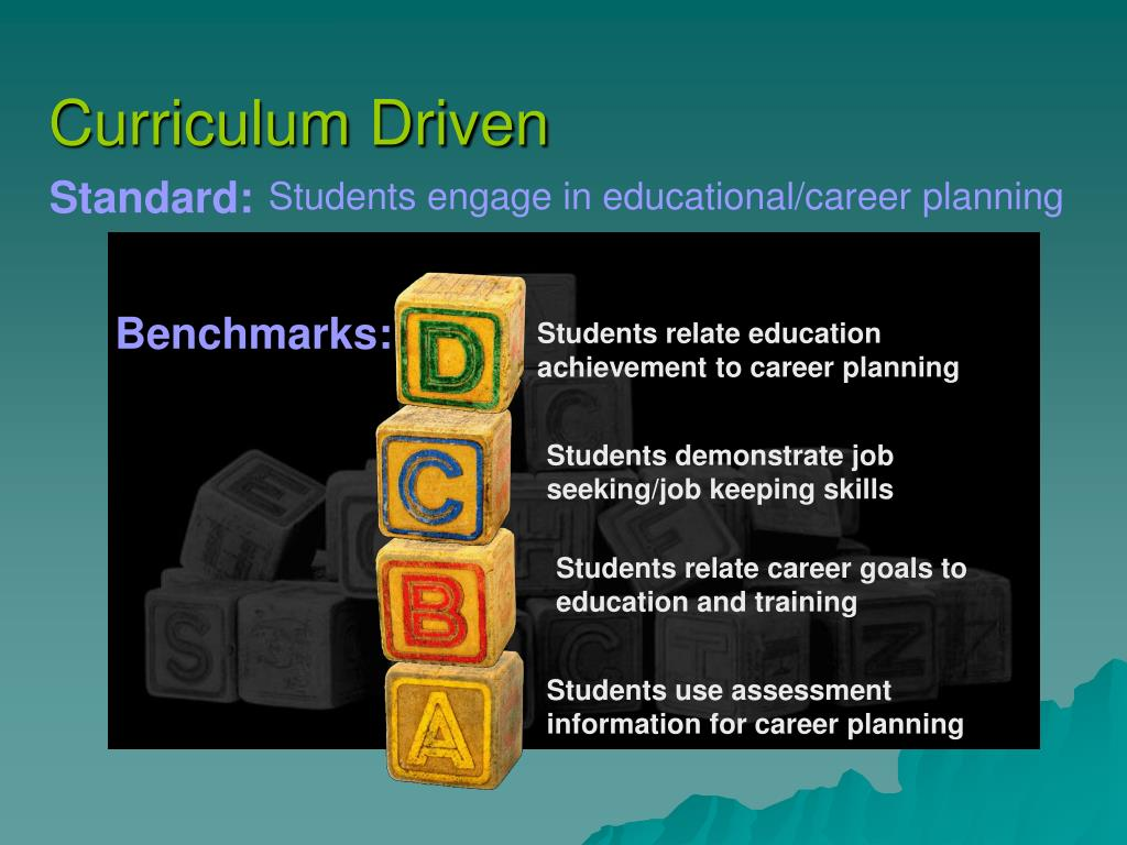 Students engage in educational/career planning