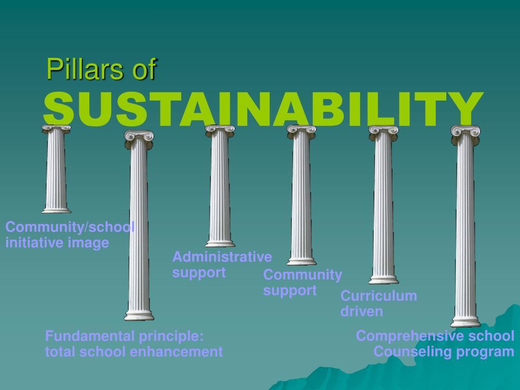 Pillars of
