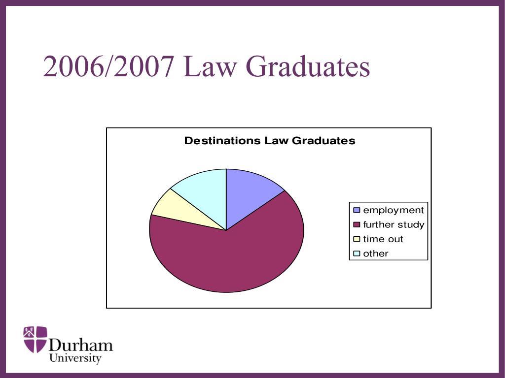 2006/2007 Law Graduates