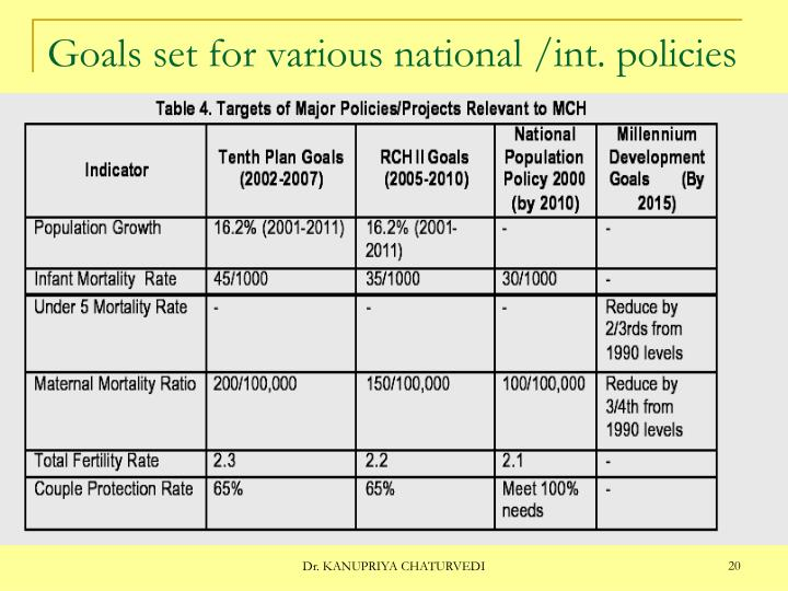 Goals set for various national /int. policies