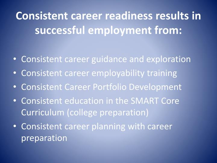 Consistent career readiness results in successful employment from