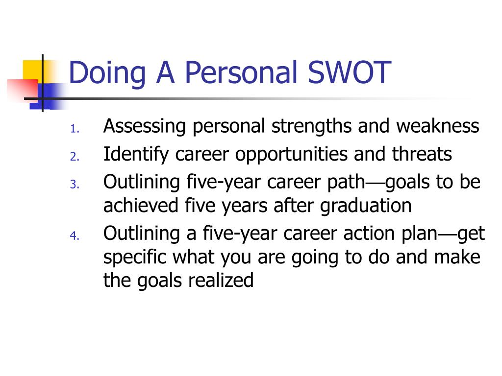 Doing A Personal SWOT