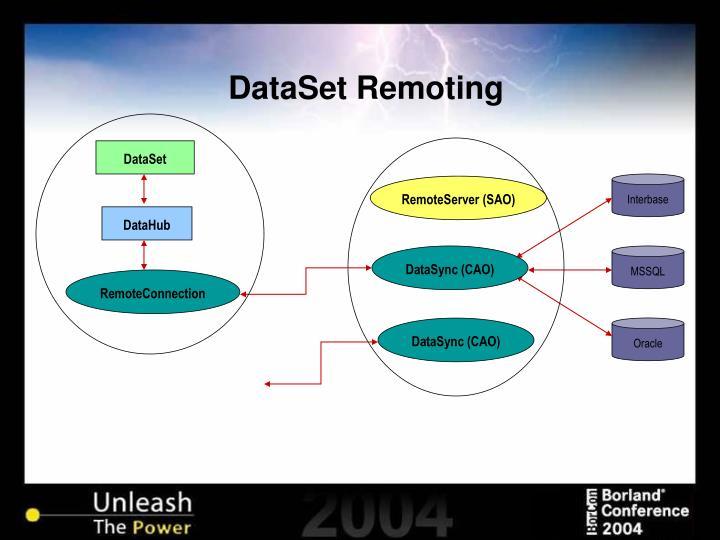 DataSet Remoting