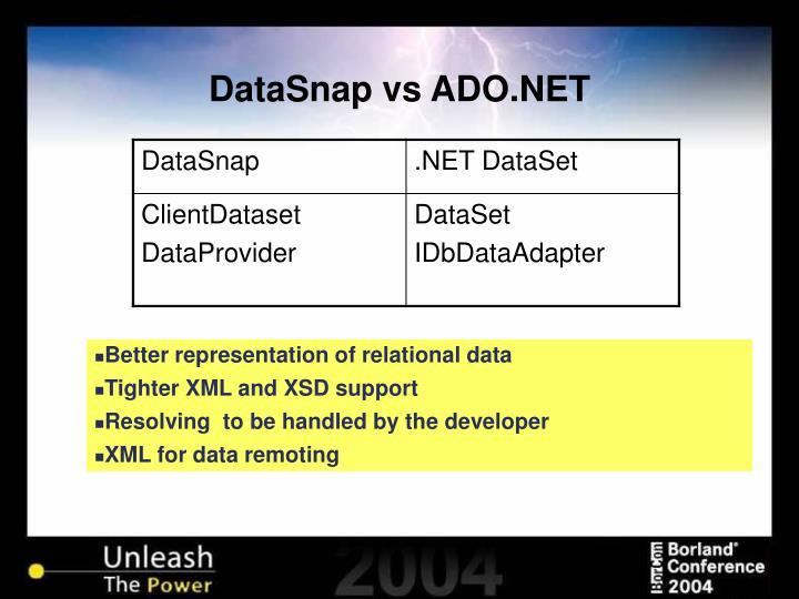 DataSnap vs ADO.NET