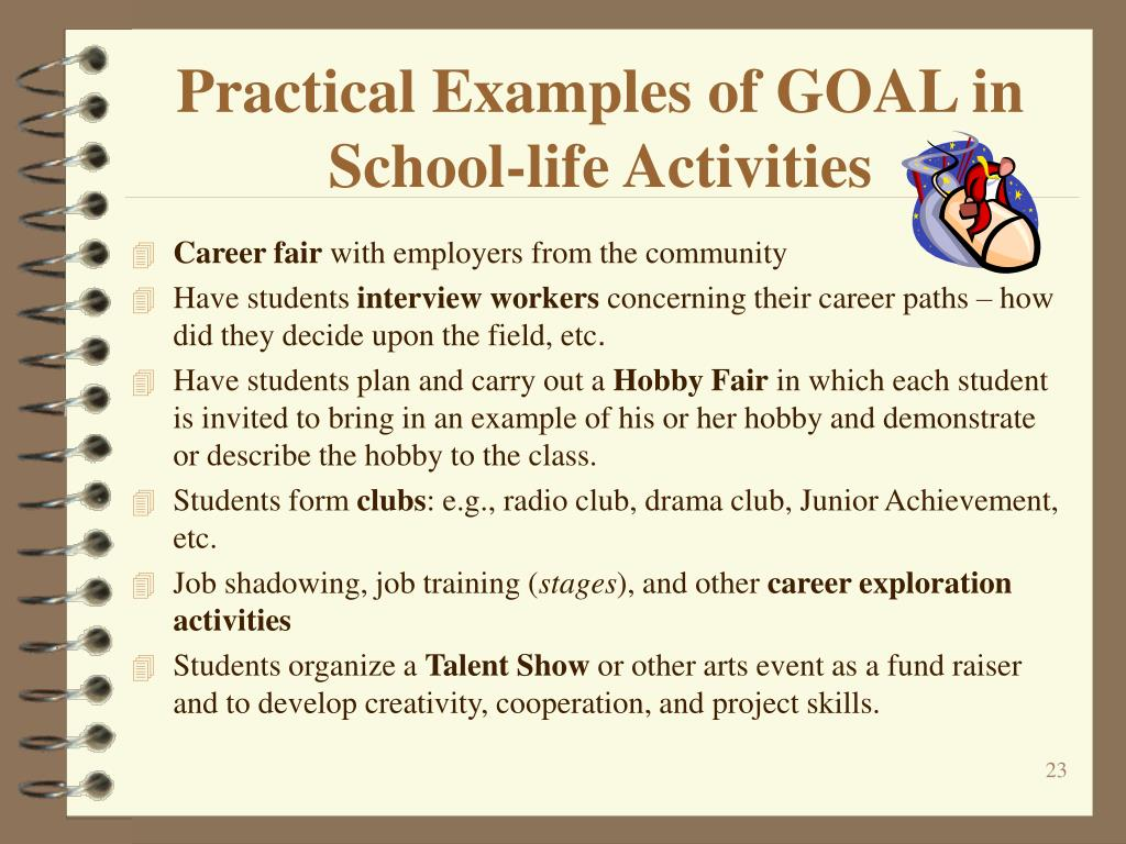 Practical Examples of GOAL in School-life Activities