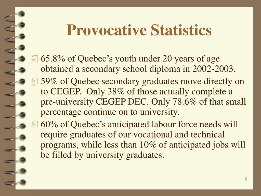 Provocative Statistics