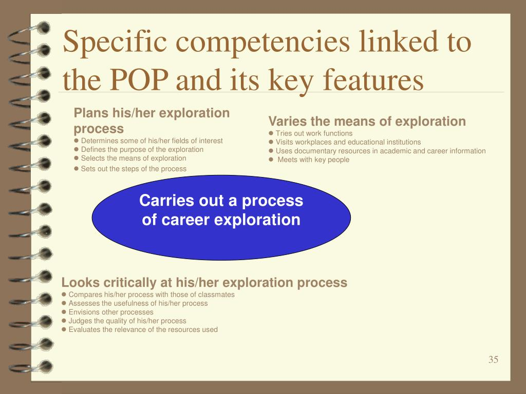 Specific competencies linked to the POP and its key features