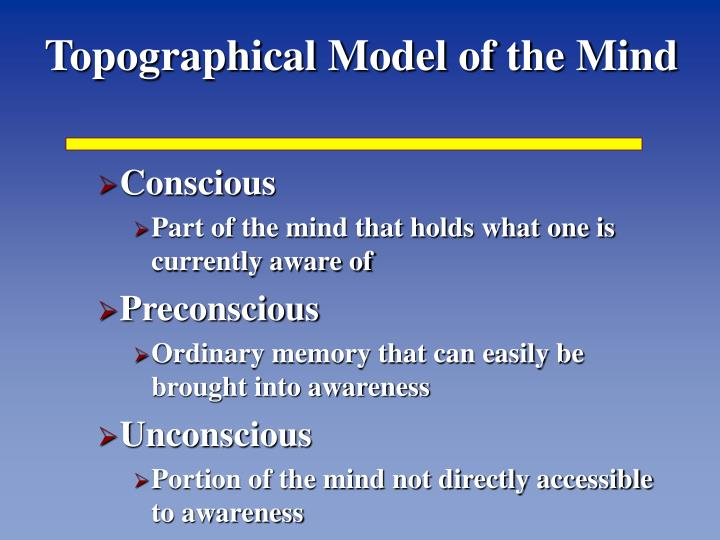 Topographical Model of the Mind