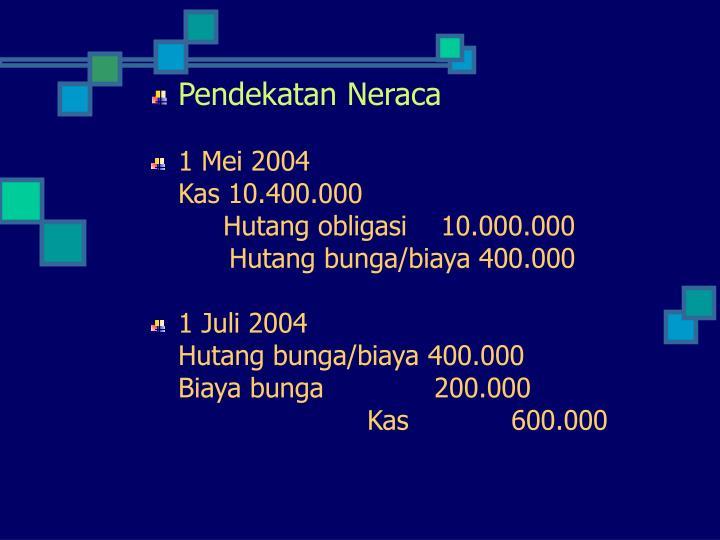 Pendekatan Neraca