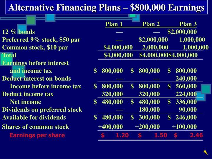 Alternative Financing Plans – $800,000 Earnings