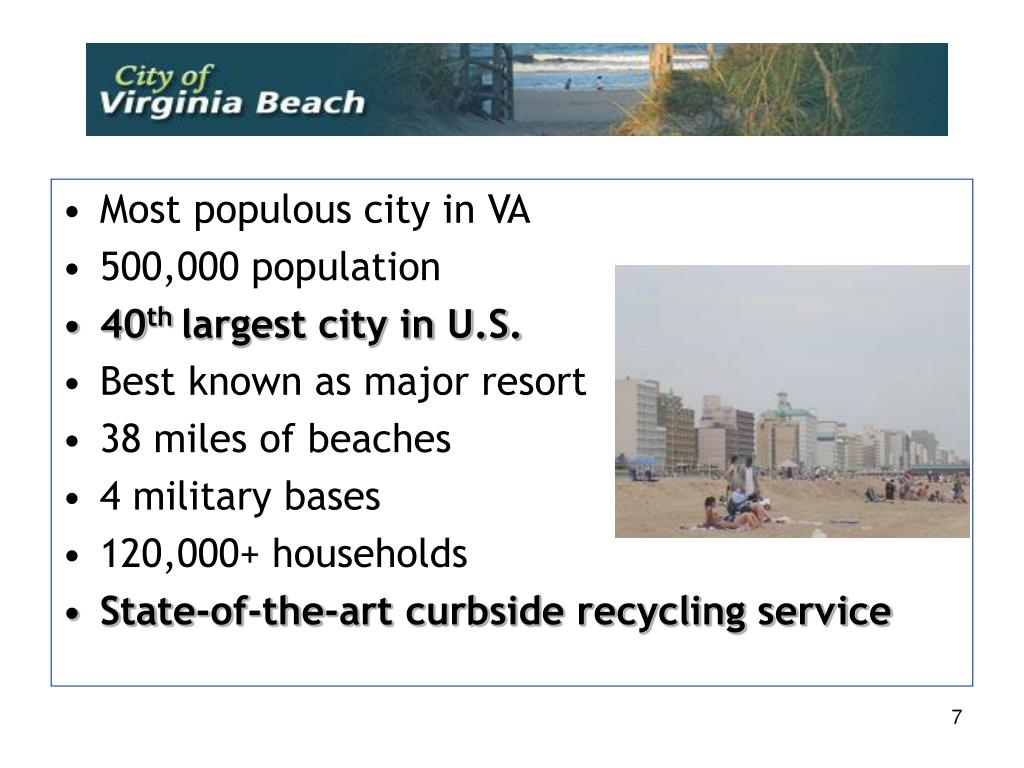 Most populous city in VA