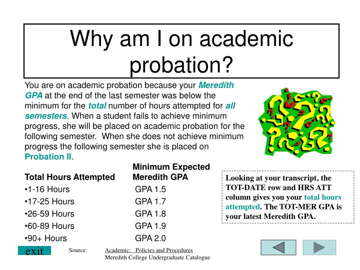 Why am I on academic probation?