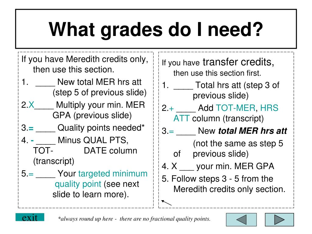 If you have Meredith credits only, then use this section.