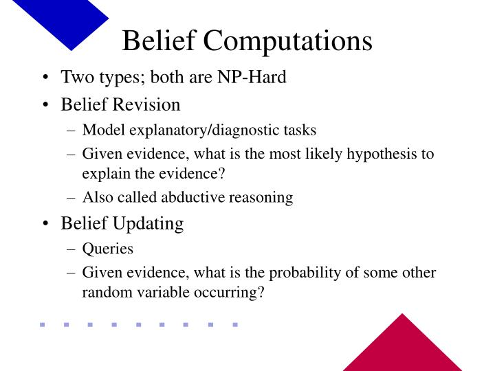 Belief Computations