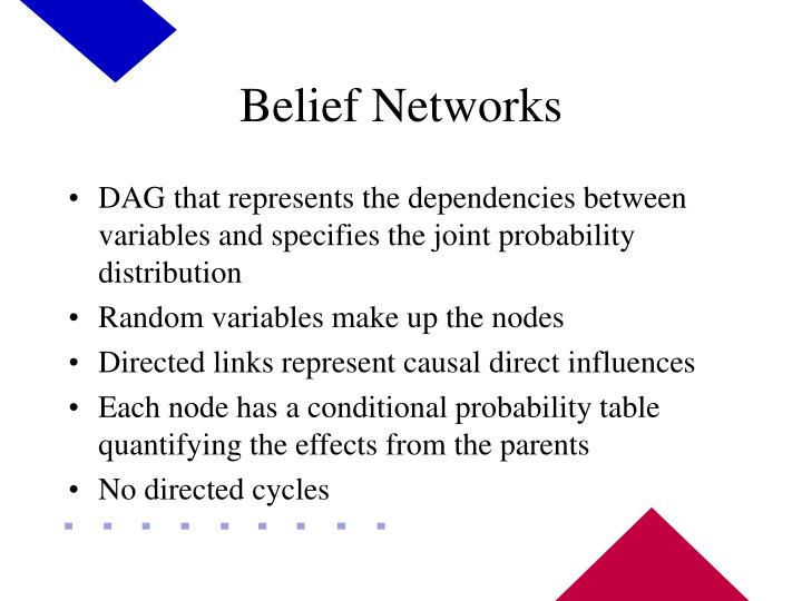 Belief Networks