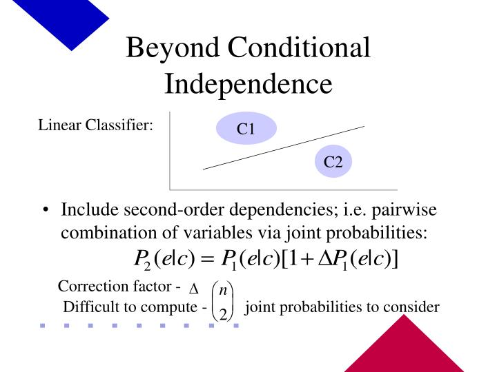Beyond Conditional Independence