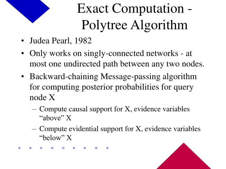 Exact Computation - Polytree Algorithm