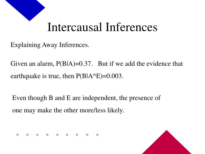 Intercausal Inferences