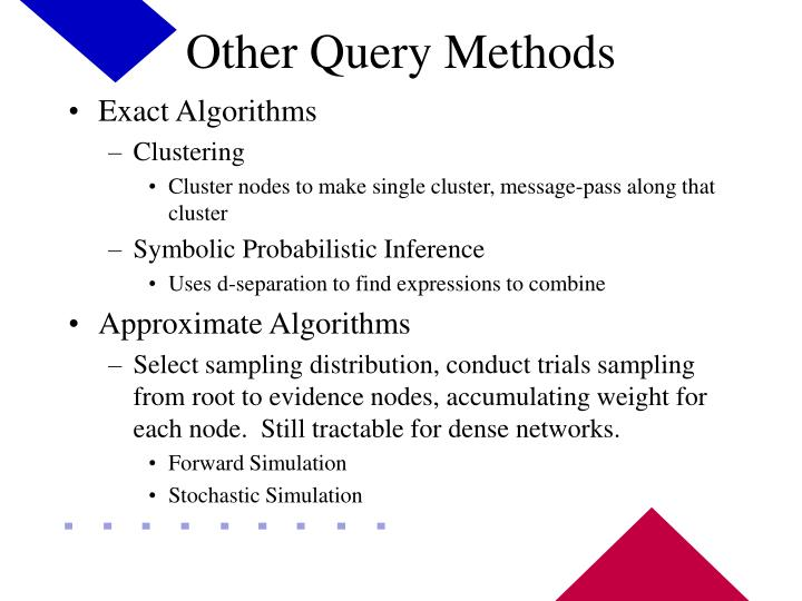 Other Query Methods