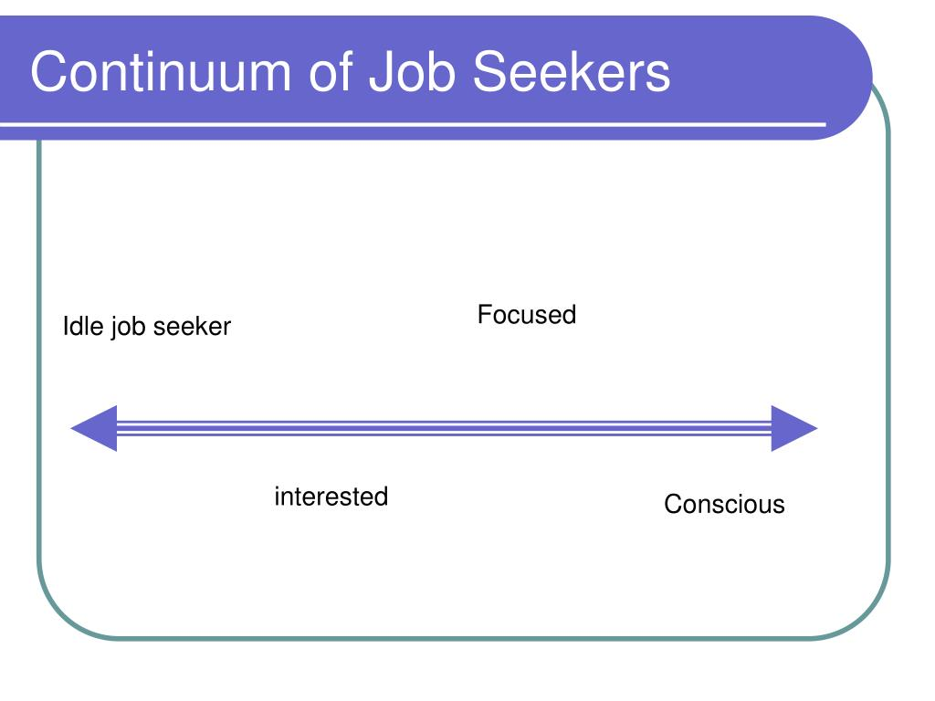 Continuum of Job Seekers