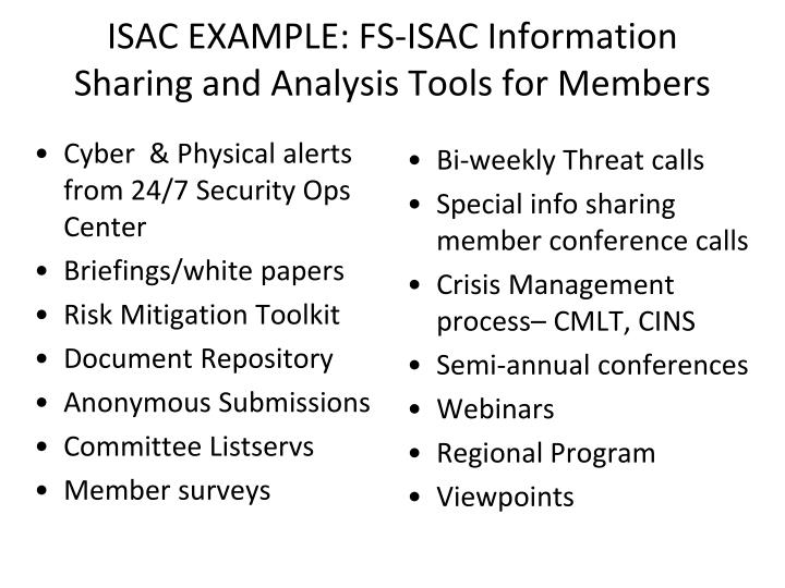 ISAC EXAMPLE: FS-ISAC Information Sharing and Analysis Tools for Members