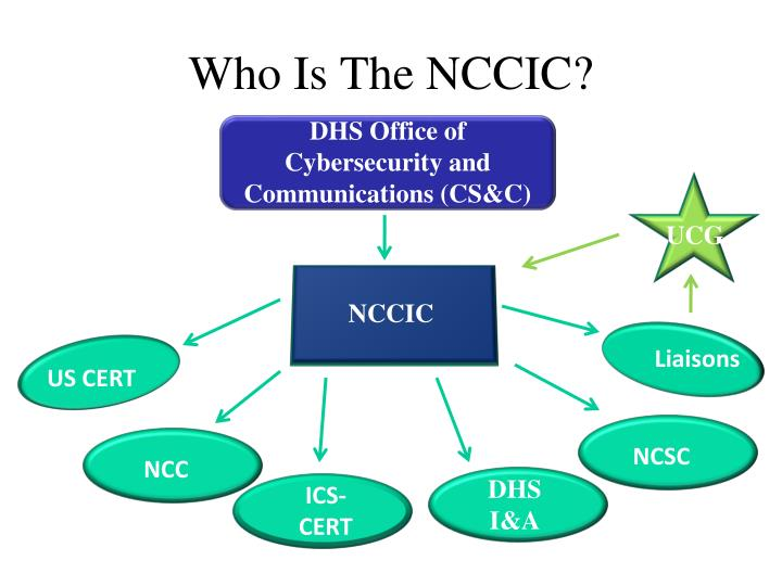 Who Is The NCCIC?