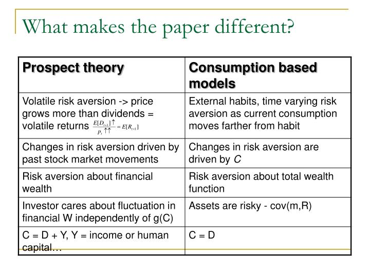 What makes the paper different?