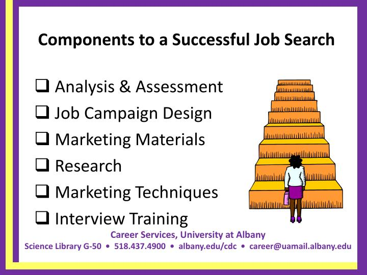 Components to a successful job search