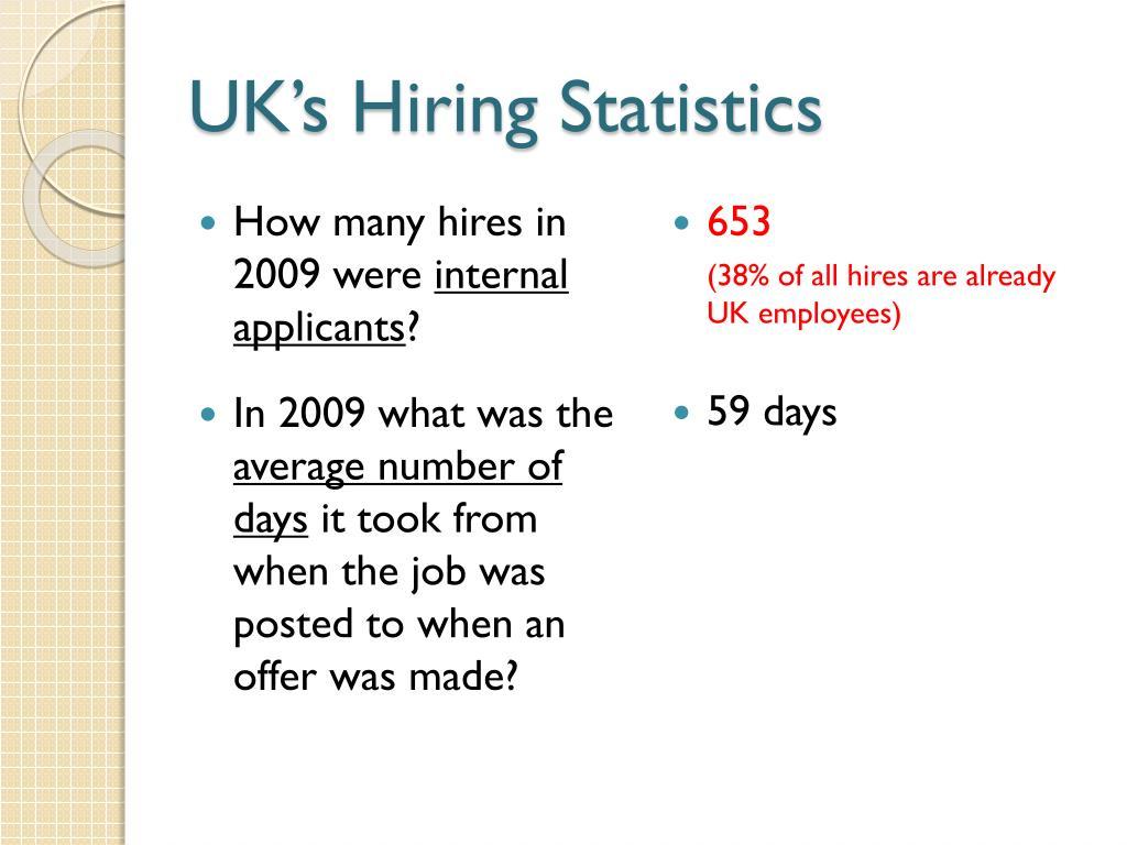 UK's Hiring Statistics