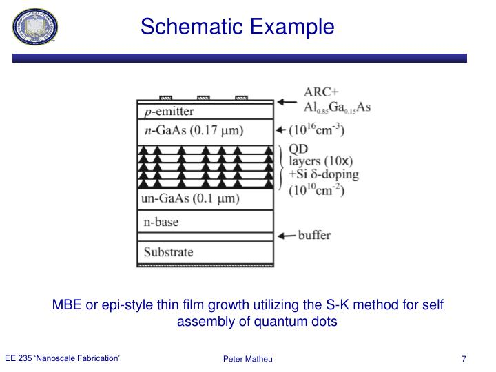 Schematic Example