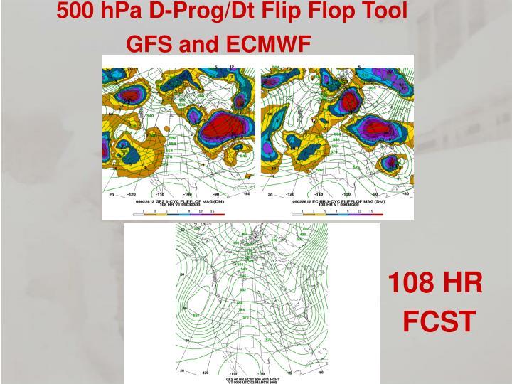 500 hPa D-Prog/Dt Flip Flop Tool