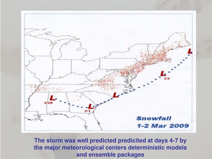 The storm was well predicted predicited at days 4-7 by the major meteorological centers deterministic models and ensemble packages