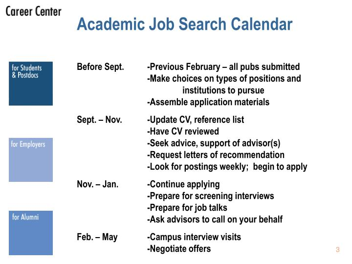 Academic job search calendar