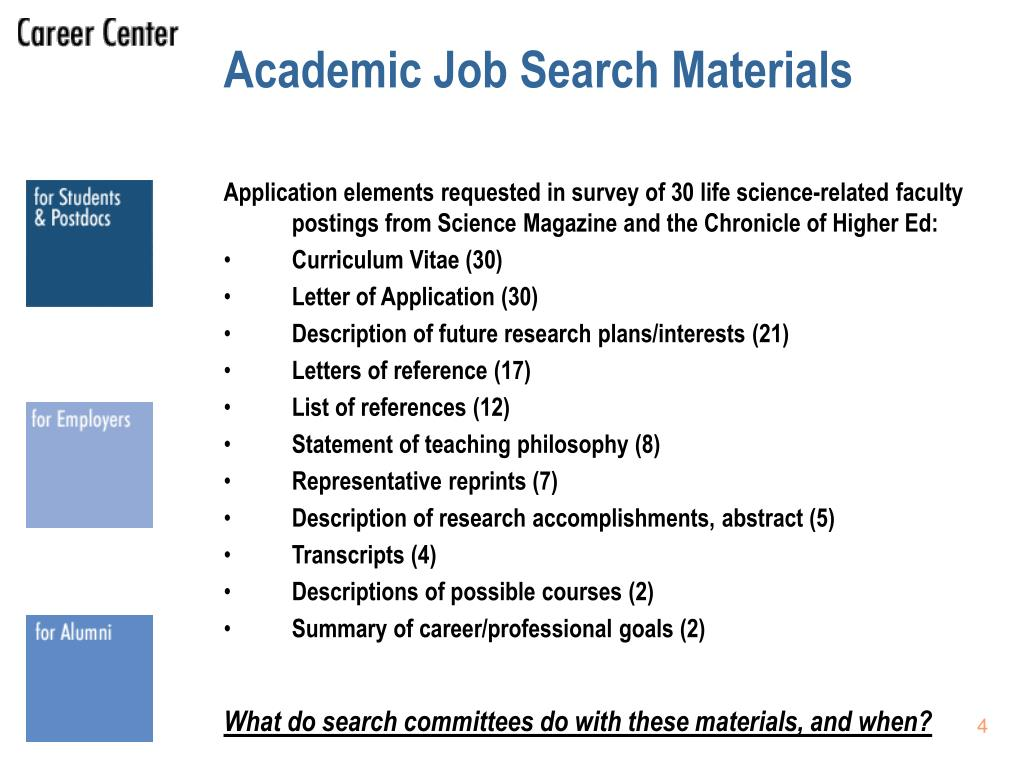 Academic Job Search Materials