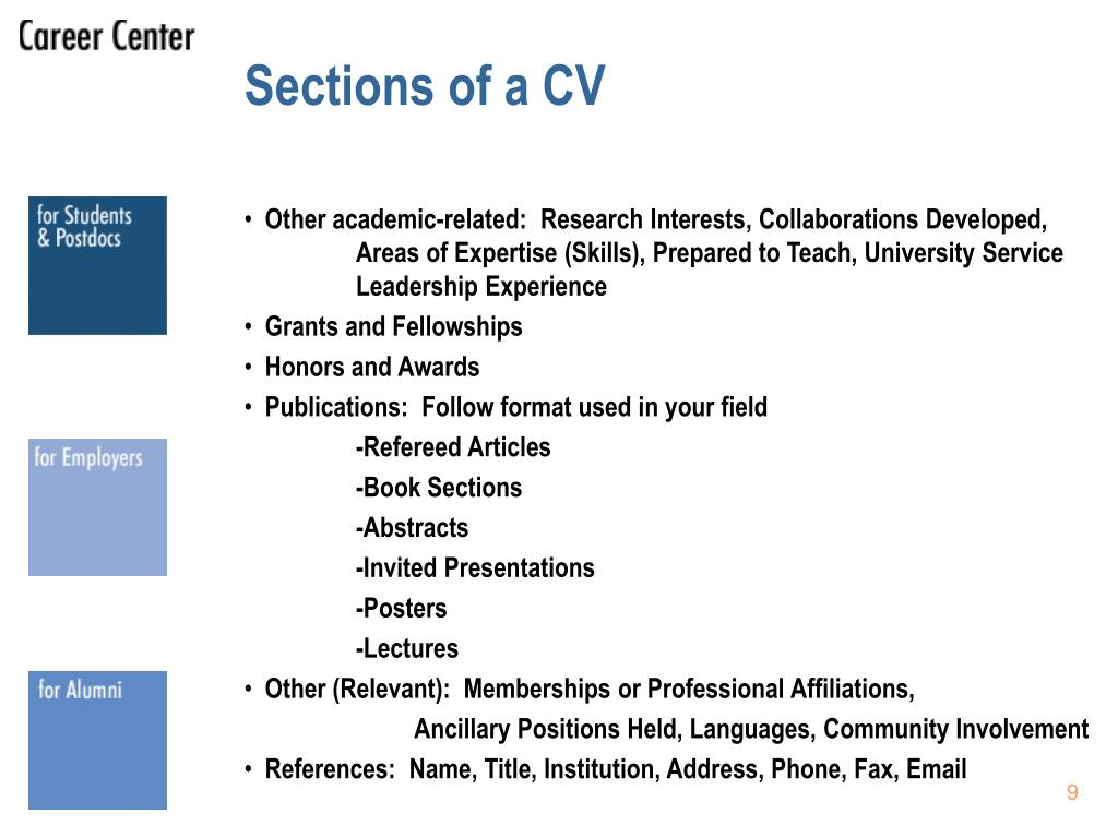 Sections of a CV