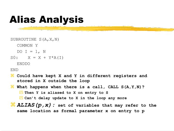 Alias Analysis
