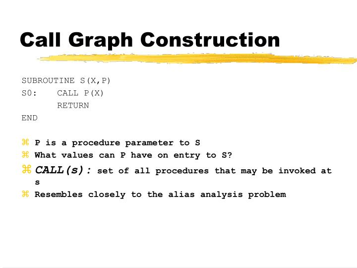 Call Graph Construction