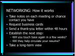 networking how it works