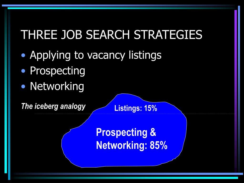 THREE JOB SEARCH STRATEGIES