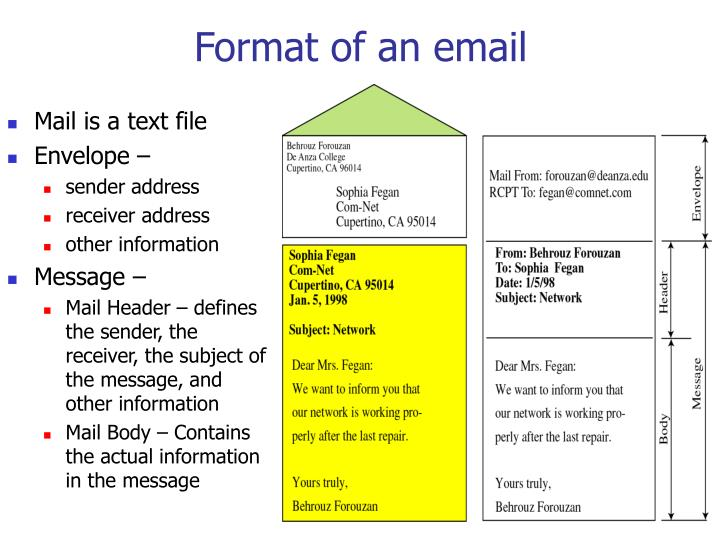Format of an email