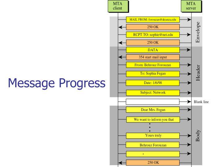 Message Progress