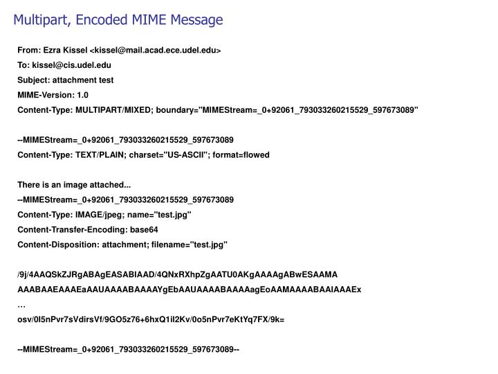 Multipart, Encoded MIME Message