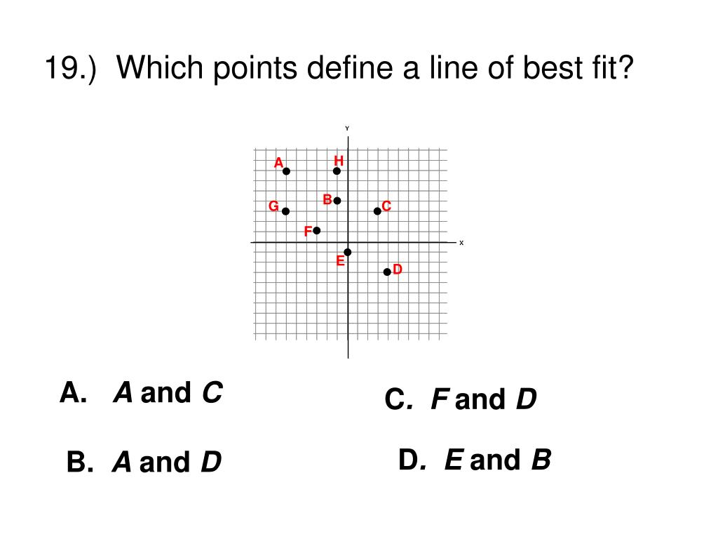19.)  Which points define a line of best fit?