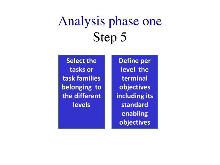 Analysis phase one