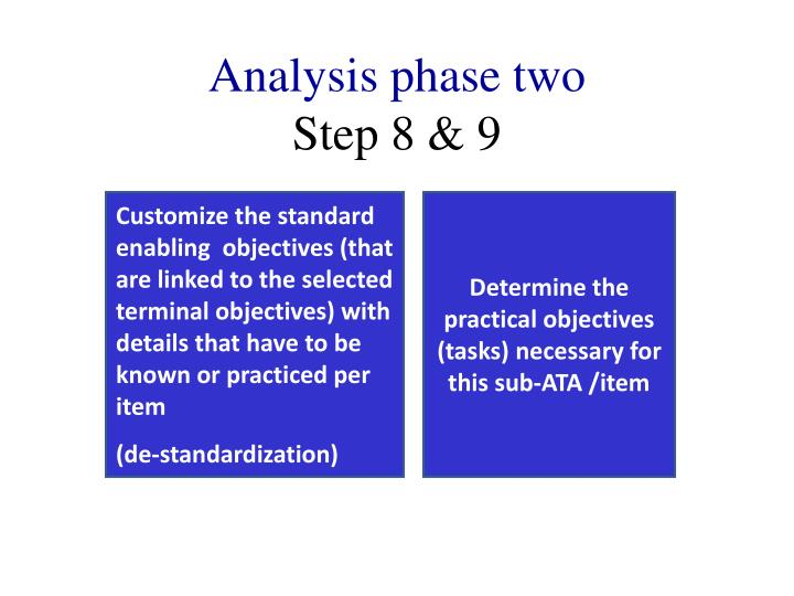 Analysis phase two
